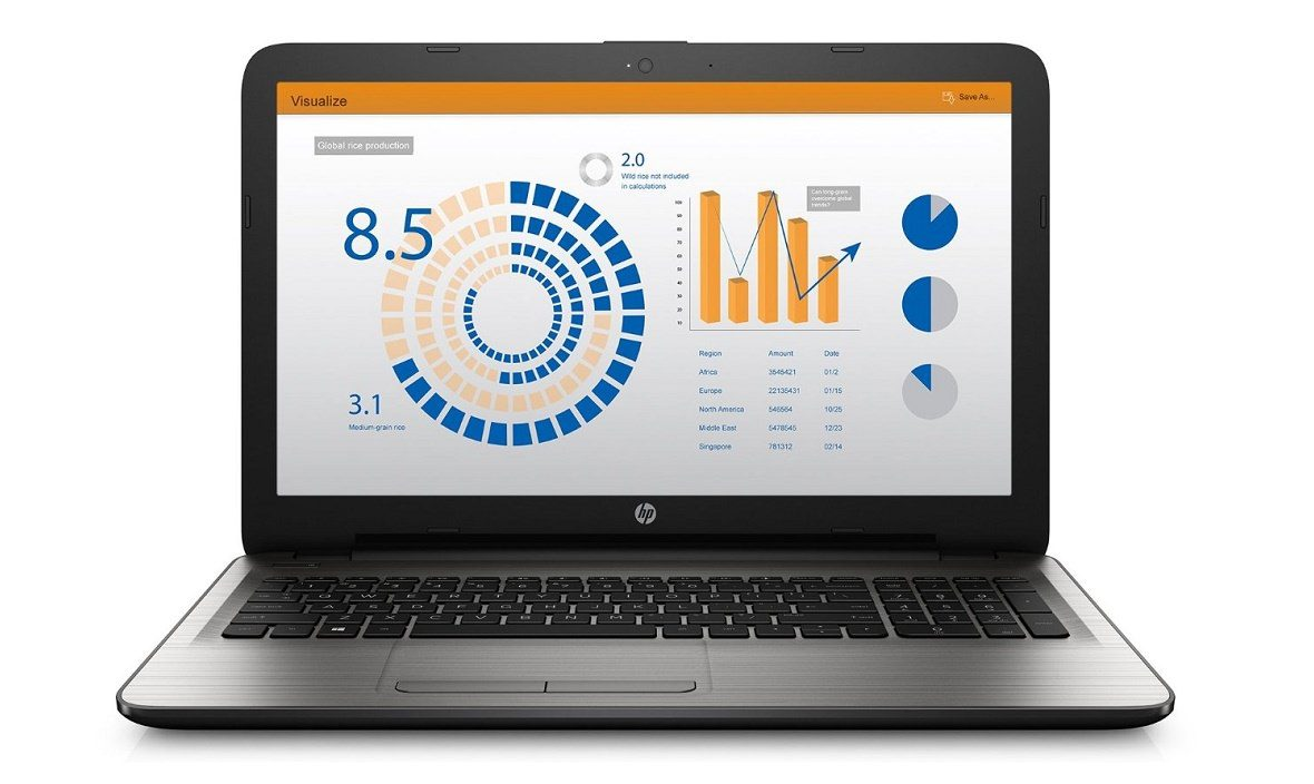 HP 15-ay013nr 15.6-inch Laptop Review: High on Features, Low on Price